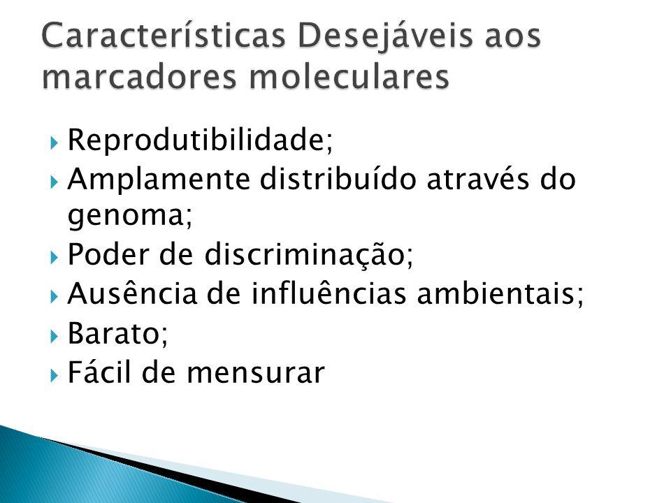 Características Desejáveis aos marcadores moleculares