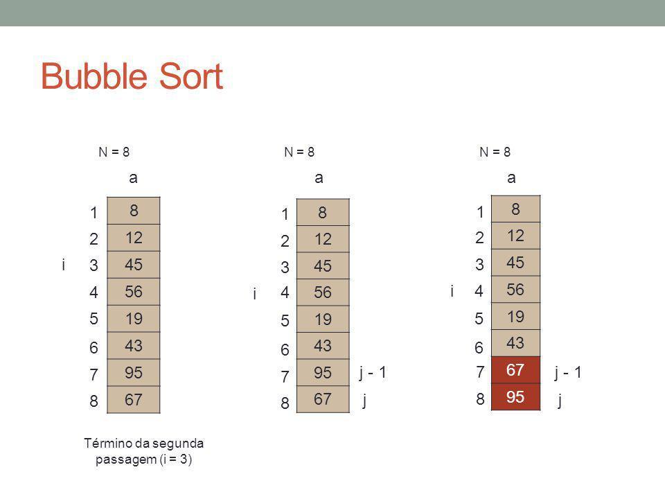 Término da segunda passagem (i = 3)