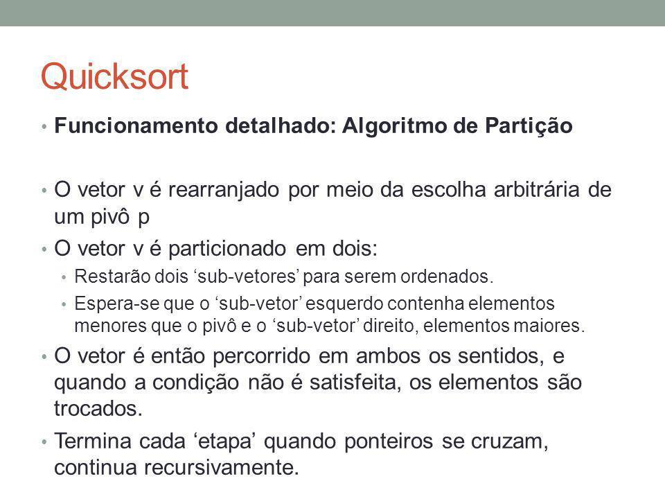 Quicksort Funcionamento detalhado: Algoritmo de Partição
