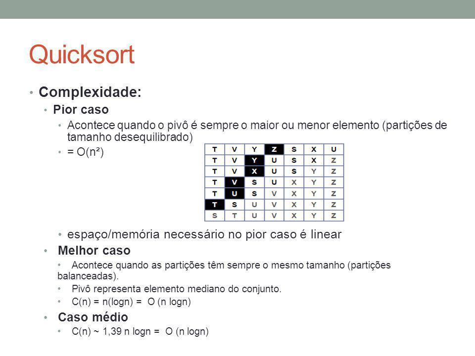 Quicksort Complexidade: Pior caso