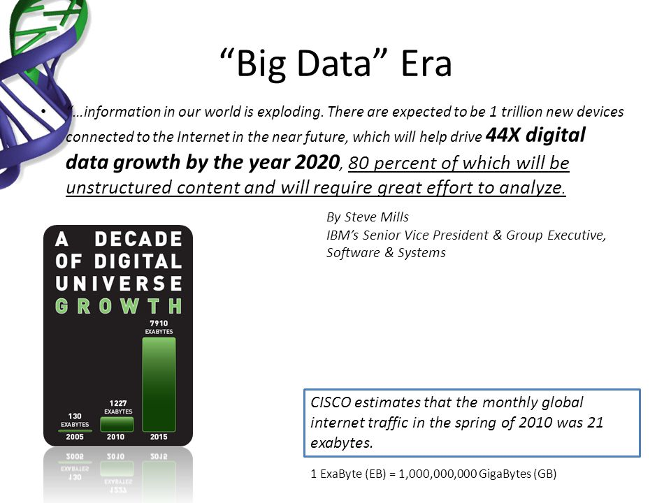 Big Data Era