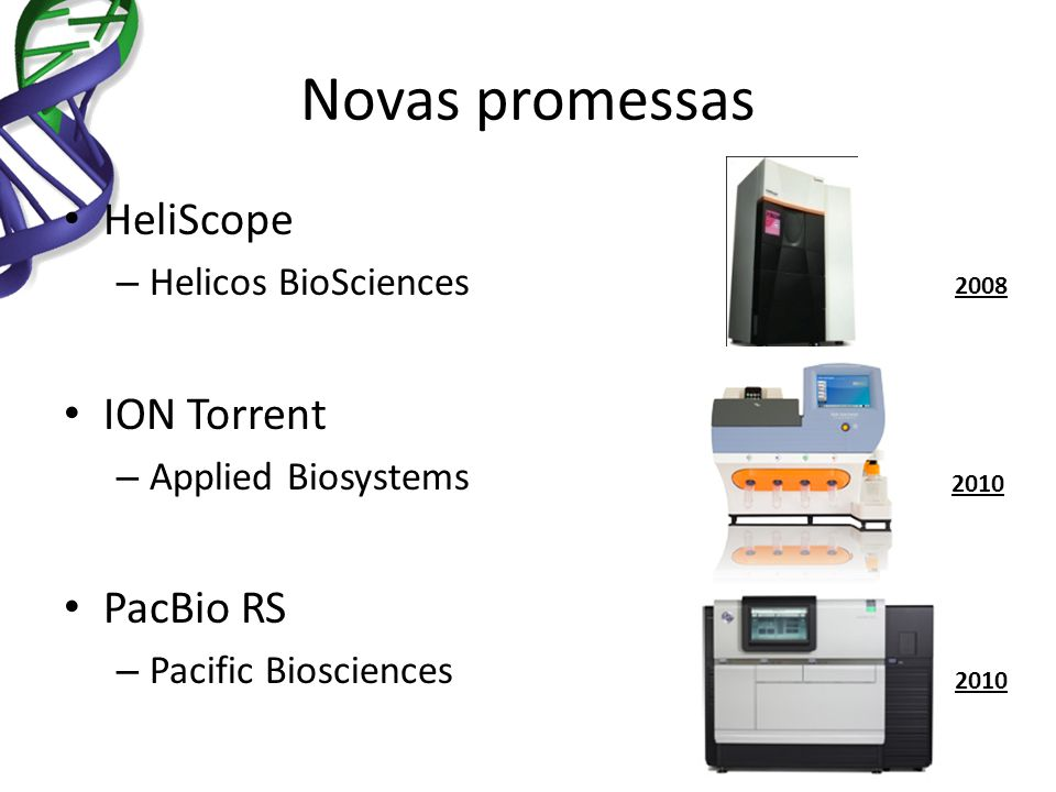 Novas promessas HeliScope ION Torrent PacBio RS Helicos BioSciences