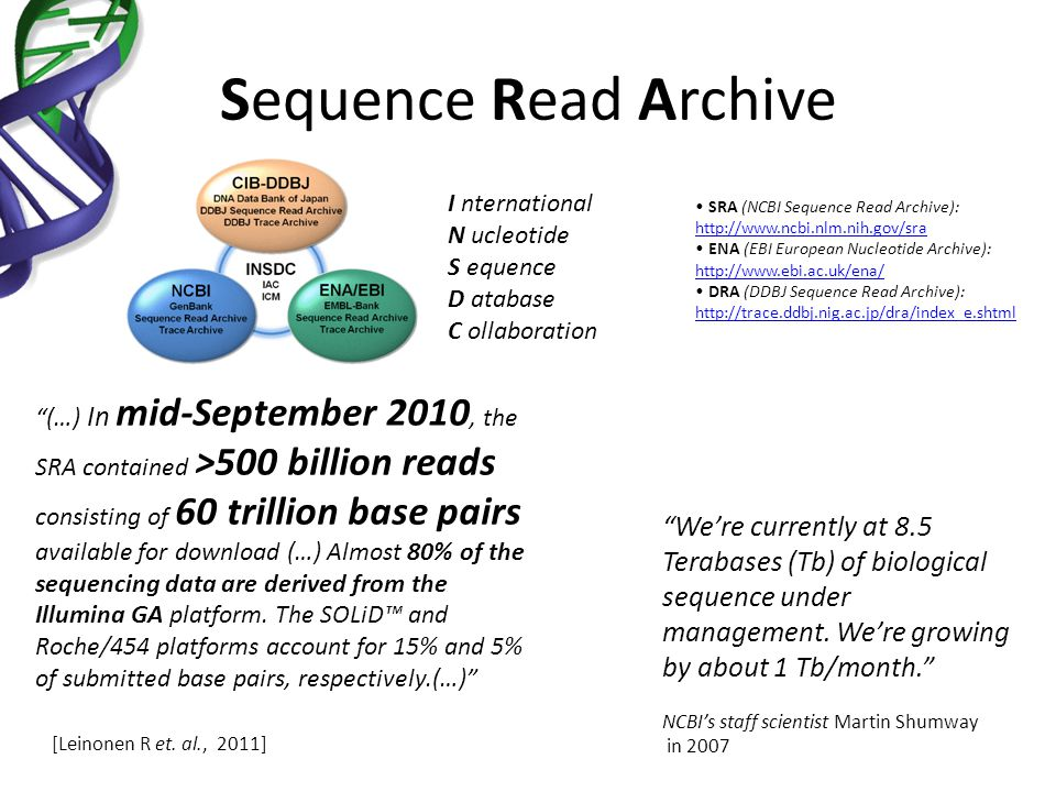 Sequence Read Archive I nternational. N ucleotide. S equence. D atabase. C ollaboration.