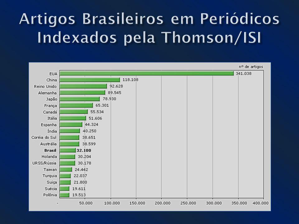 Artigos Brasileiros em Periódicos Indexados pela Thomson/ISI