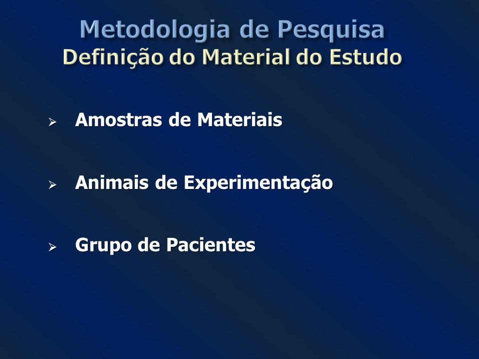 Metodologia de Pesquisa Definição do Material do Estudo