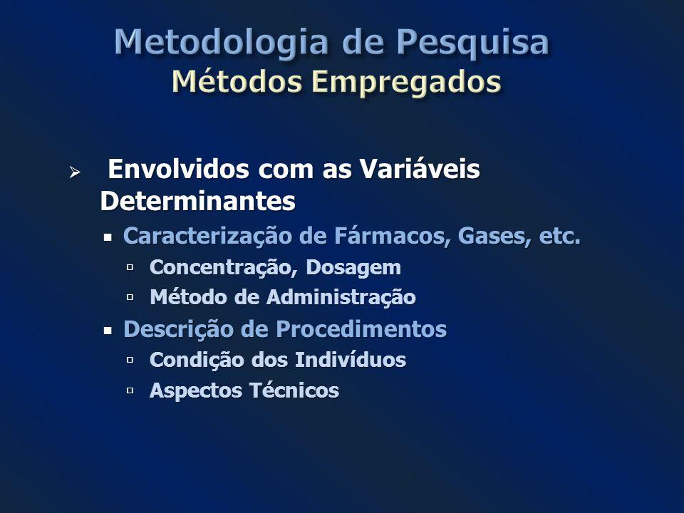 Metodologia de Pesquisa Métodos Empregados