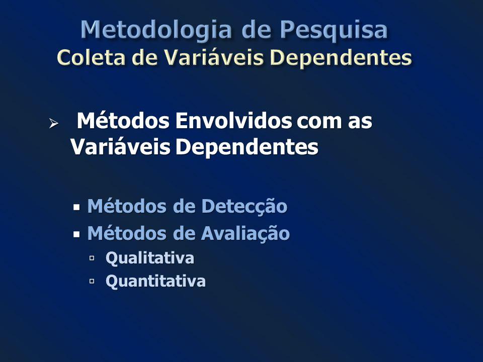 Metodologia de Pesquisa Coleta de Variáveis Dependentes