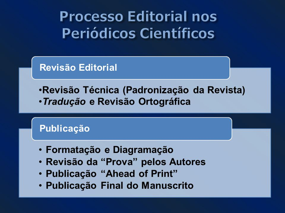 Processo Editorial nos Periódicos Científicos