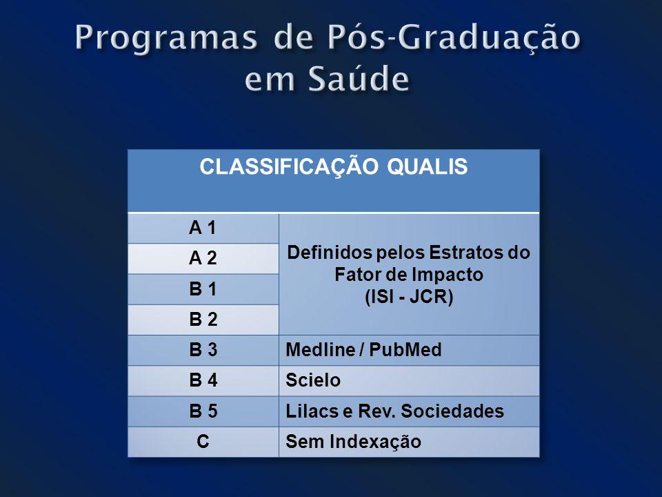 Programas de Pós-Graduação em Saúde