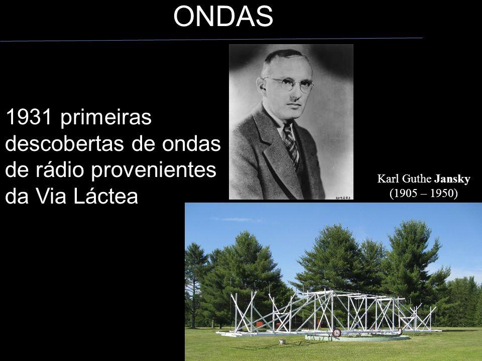 ONDAS 1931 primeiras descobertas de ondas de rádio provenientes da Via Láctea. Karl Guthe Jansky (1905 – 1950)