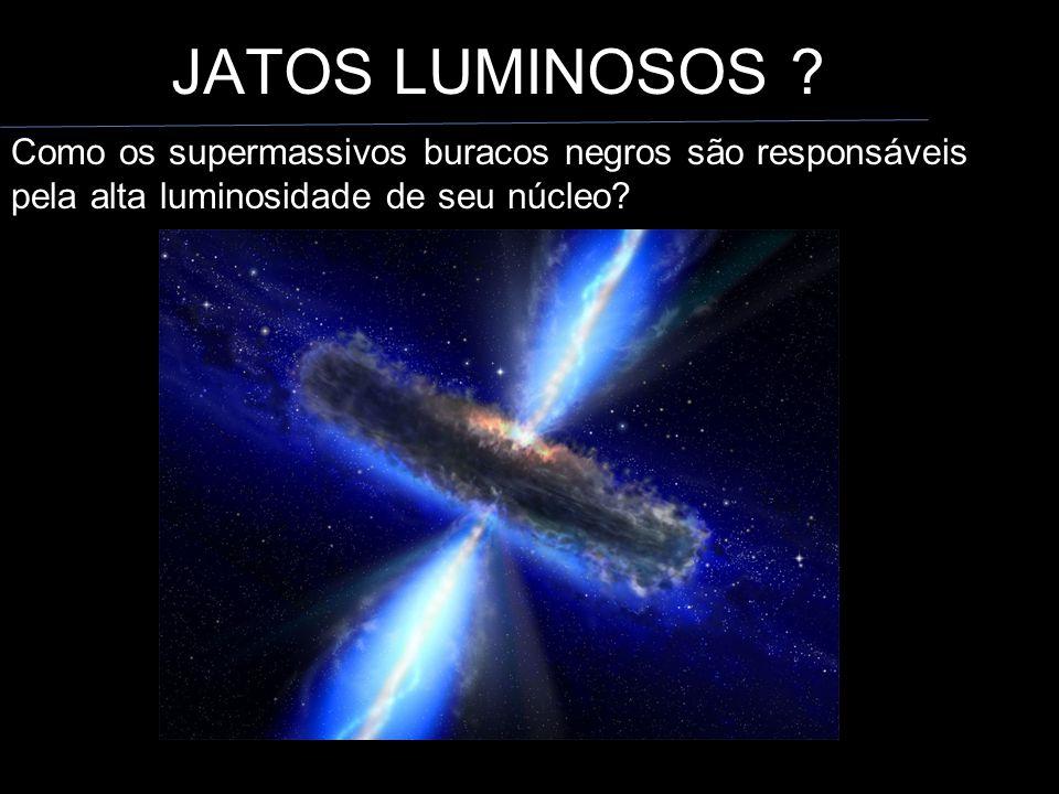 JATOS LUMINOSOS Como os supermassivos buracos negros são responsáveis pela alta luminosidade de seu núcleo