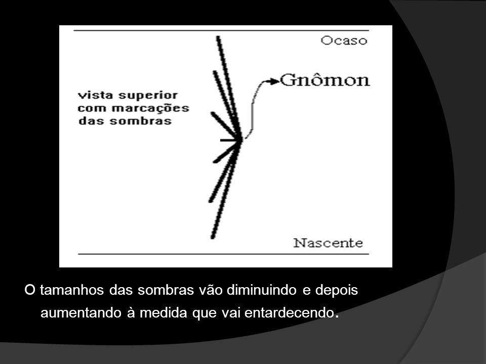 . É fácil observar que os tamanhos das sombras de um gnômon ao longo do dia vão diminuindo da manhã até o meio-dia solar verdadeiro, quando o sol atinge o ponto mais alto no céu cruzando o meridiano celeste local, e depois, vai aumentando à medida que vai entardecendo.