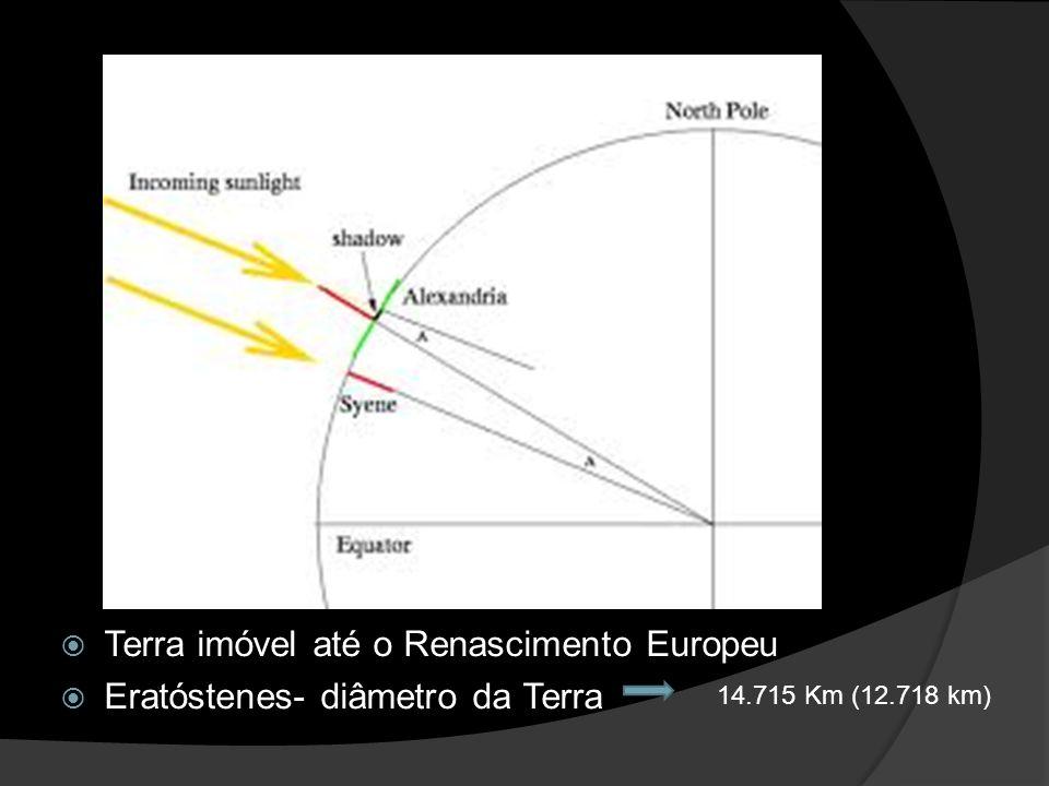 Terra imóvel até o Renascimento Europeu Eratóstenes- diâmetro da Terra