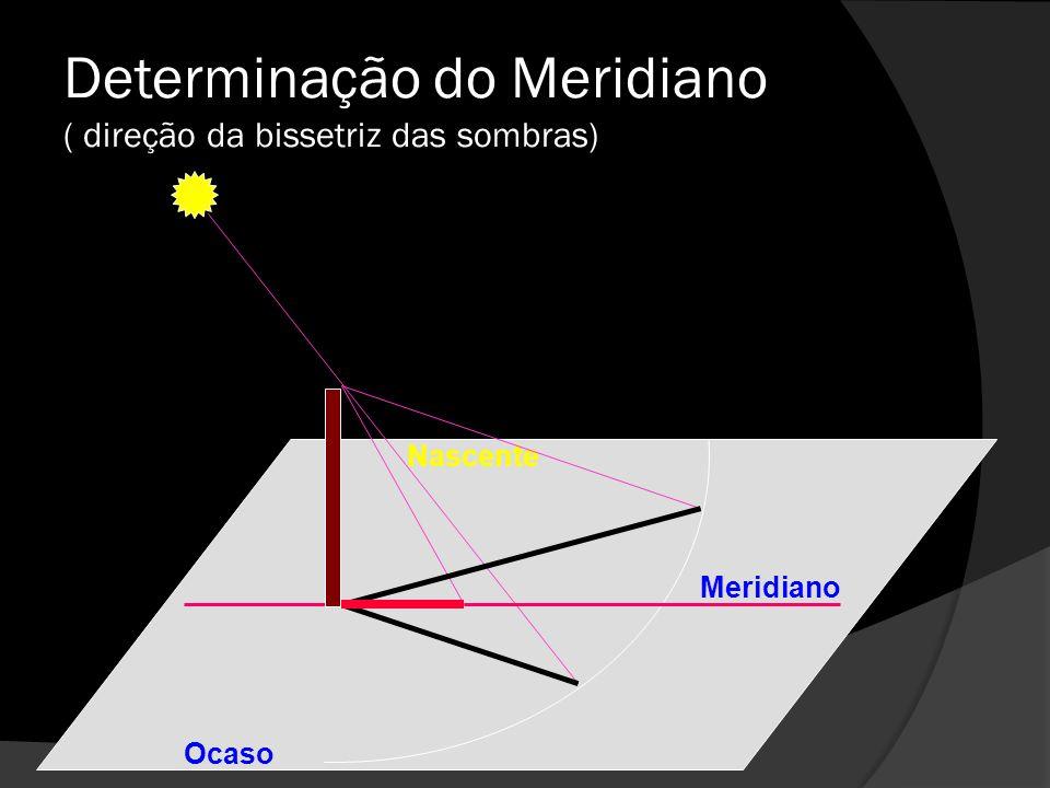 Determinação do Meridiano ( direção da bissetriz das sombras)