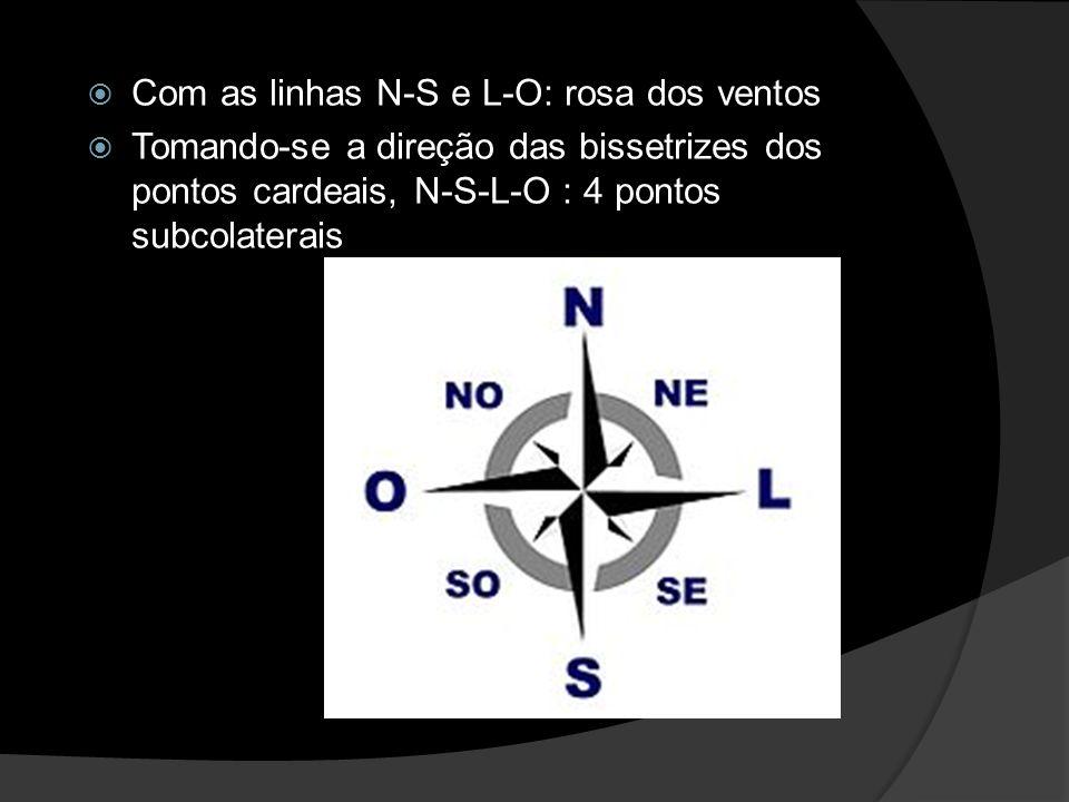 Com as linhas N-S e L-O: rosa dos ventos