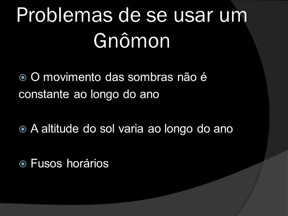 Problemas de se usar um Gnômon