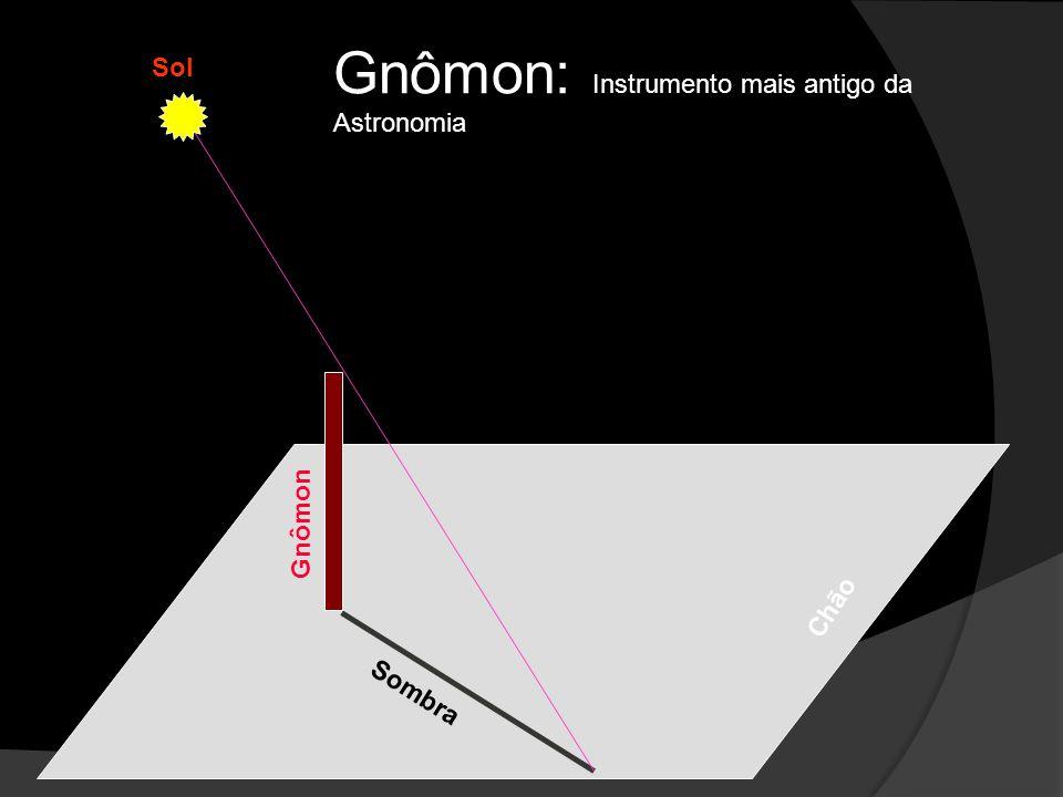 Gnômon: Instrumento mais antigo da Astronomia