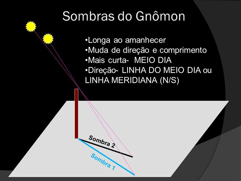 Sombras do Gnômon Longa ao amanhecer Muda de direção e comprimento