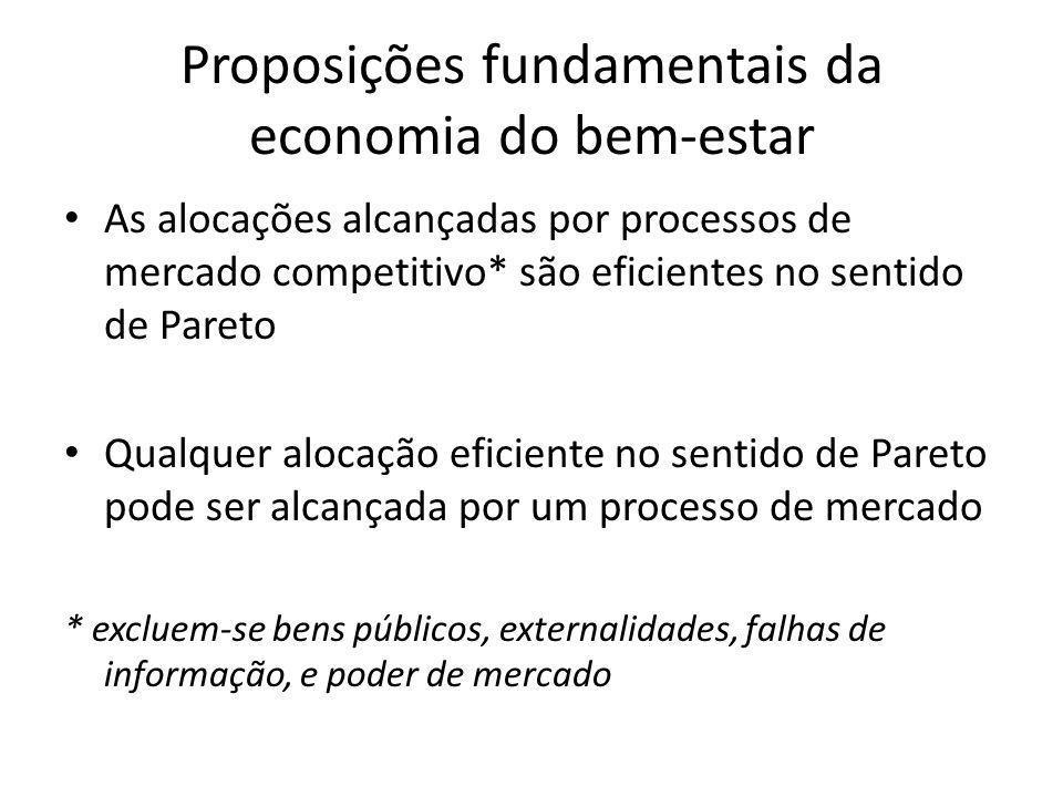 Proposições fundamentais da economia do bem-estar