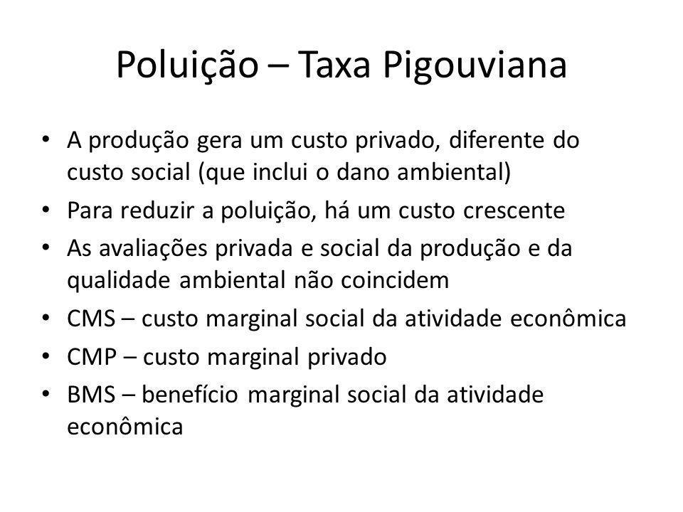 Poluição – Taxa Pigouviana