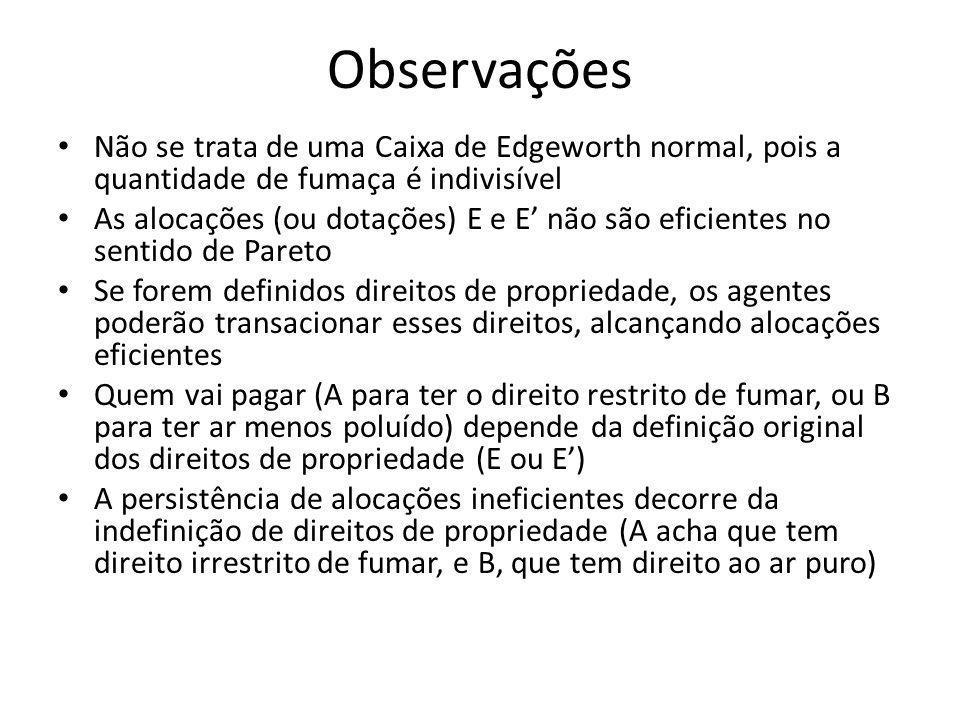 Observações Não se trata de uma Caixa de Edgeworth normal, pois a quantidade de fumaça é indivisível.