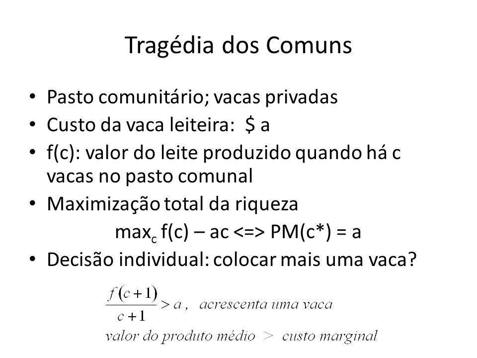 maxc f(c) – ac <=> PM(c*) = a