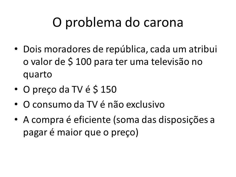 O problema do carona Dois moradores de república, cada um atribui o valor de $ 100 para ter uma televisão no quarto.