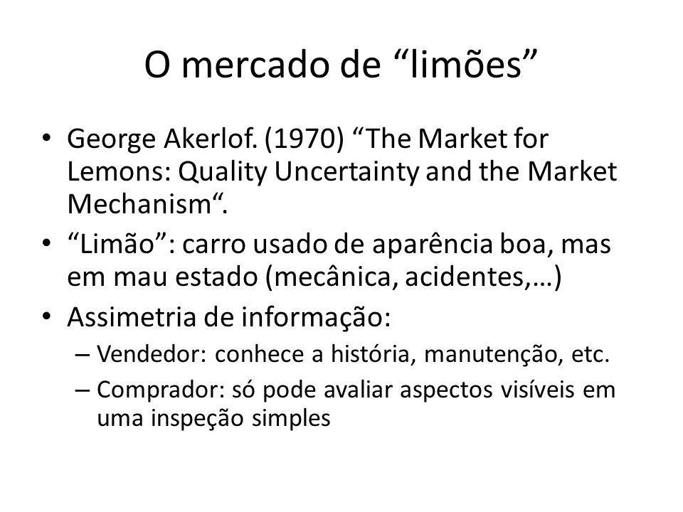 O mercado de limões George Akerlof. (1970) The Market for Lemons: Quality Uncertainty and the Market Mechanism .