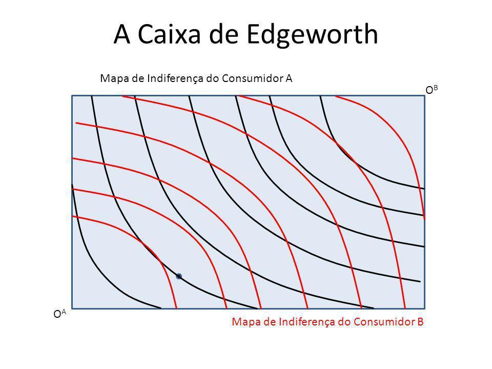 A Caixa de Edgeworth Mapa de Indiferença do Consumidor A OB OA