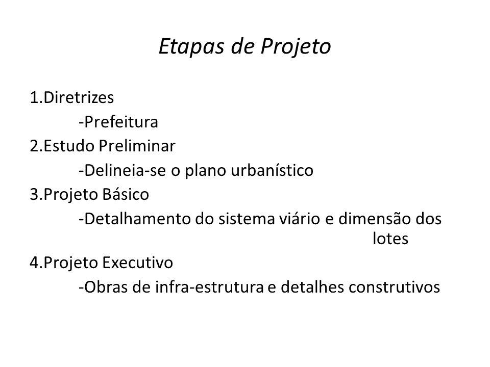 Etapas de Projeto 1.Diretrizes -Prefeitura 2.Estudo Preliminar