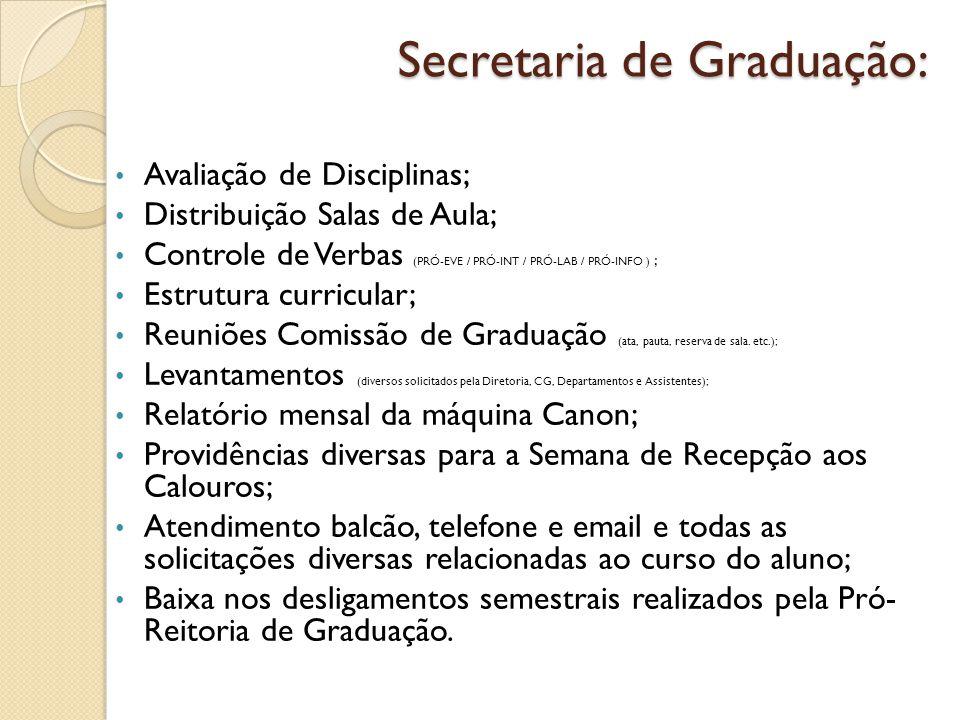 Secretaria de Graduação: