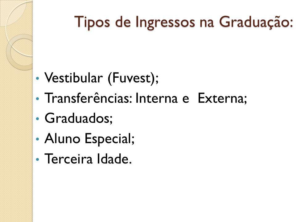 Tipos de Ingressos na Graduação: