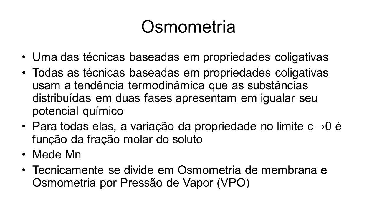 Osmometria Uma das técnicas baseadas em propriedades coligativas