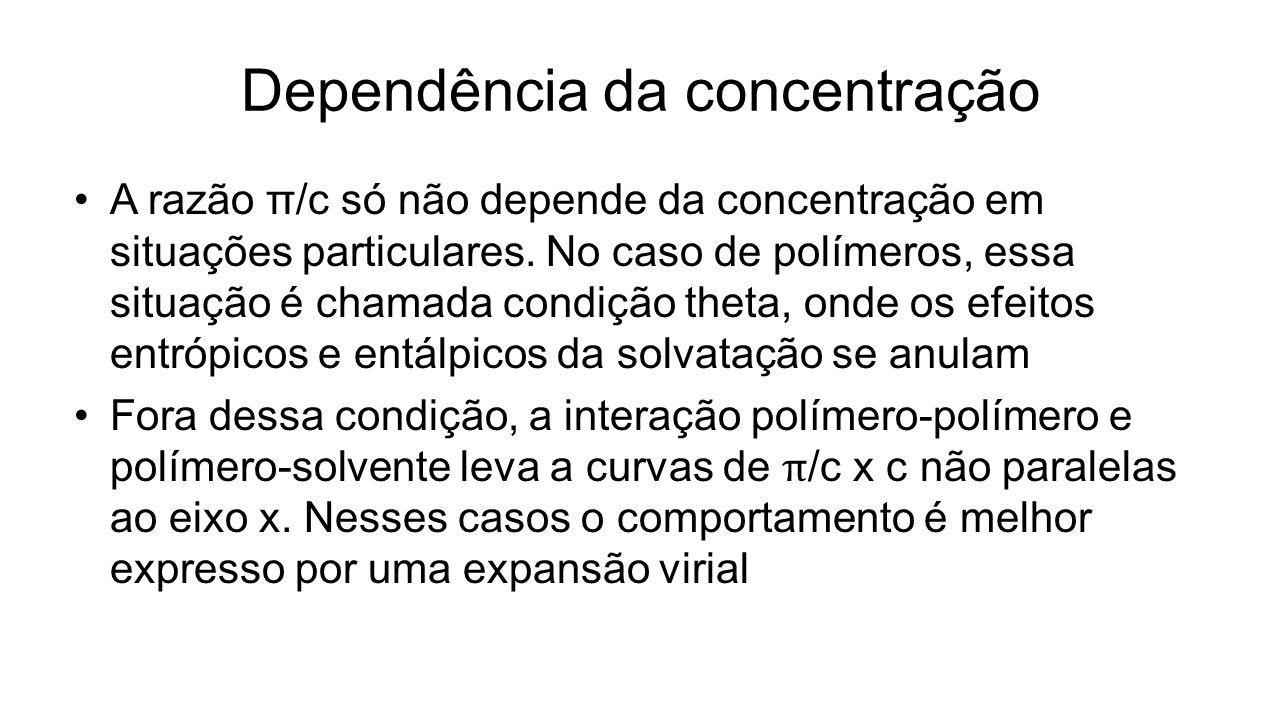 Dependência da concentração