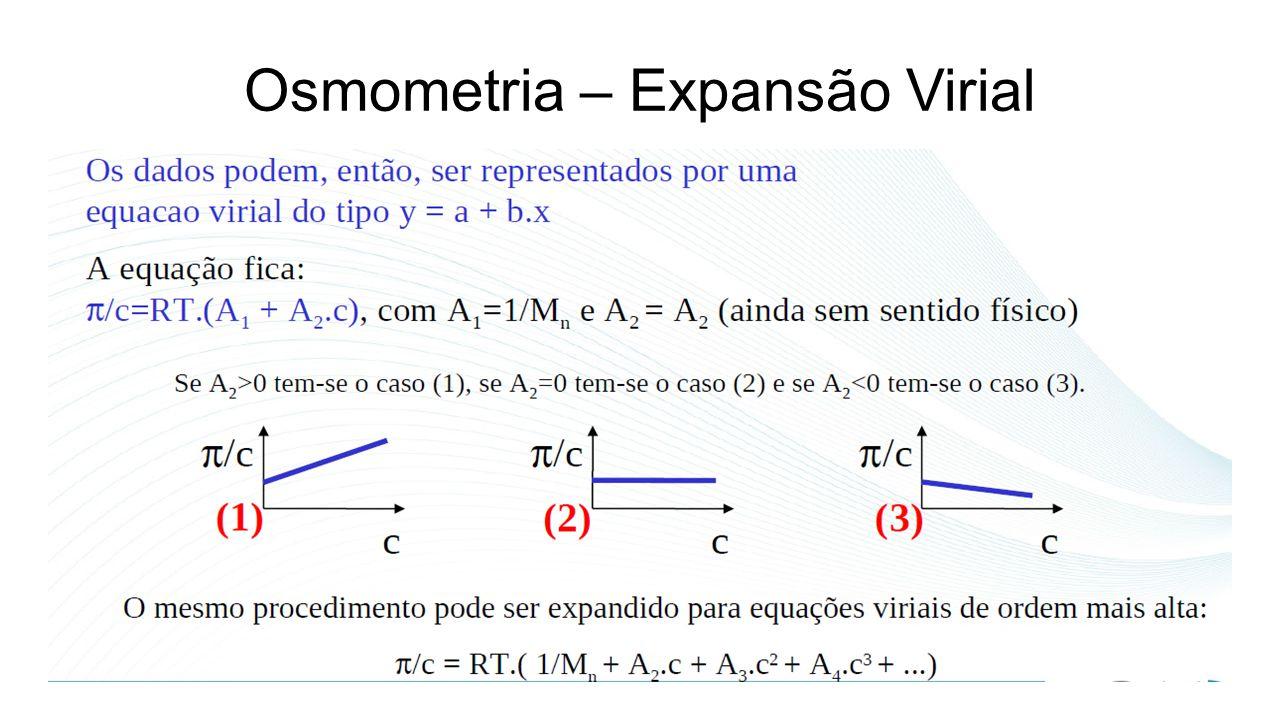 Osmometria – Expansão Virial