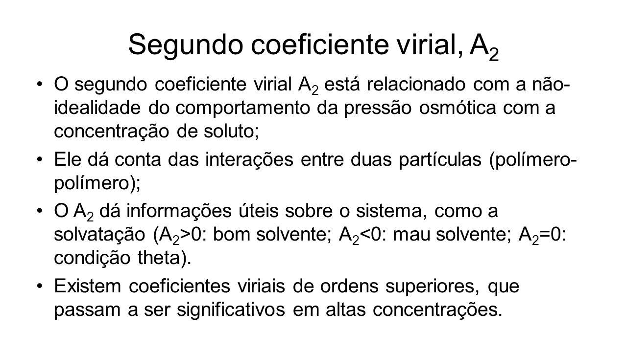Segundo coeficiente virial, A2