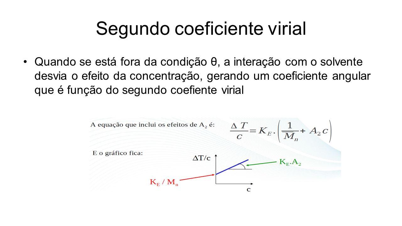 Segundo coeficiente virial