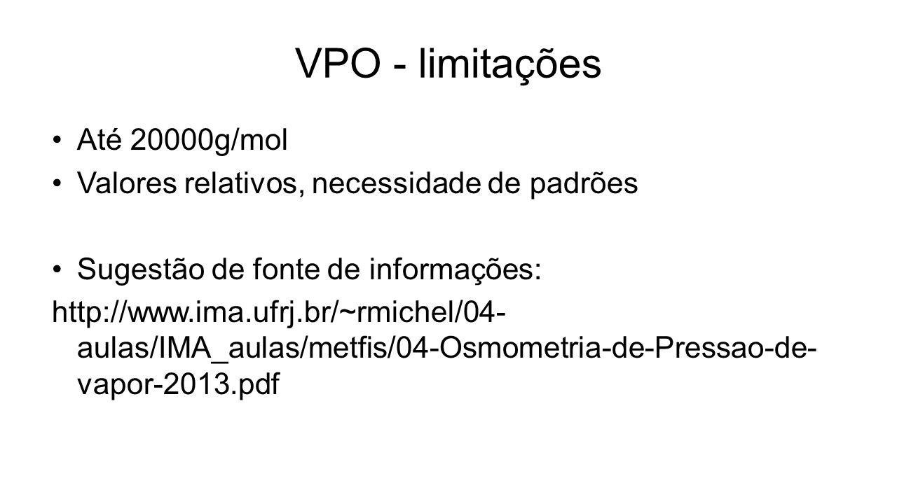 VPO - limitações Até 20000g/mol