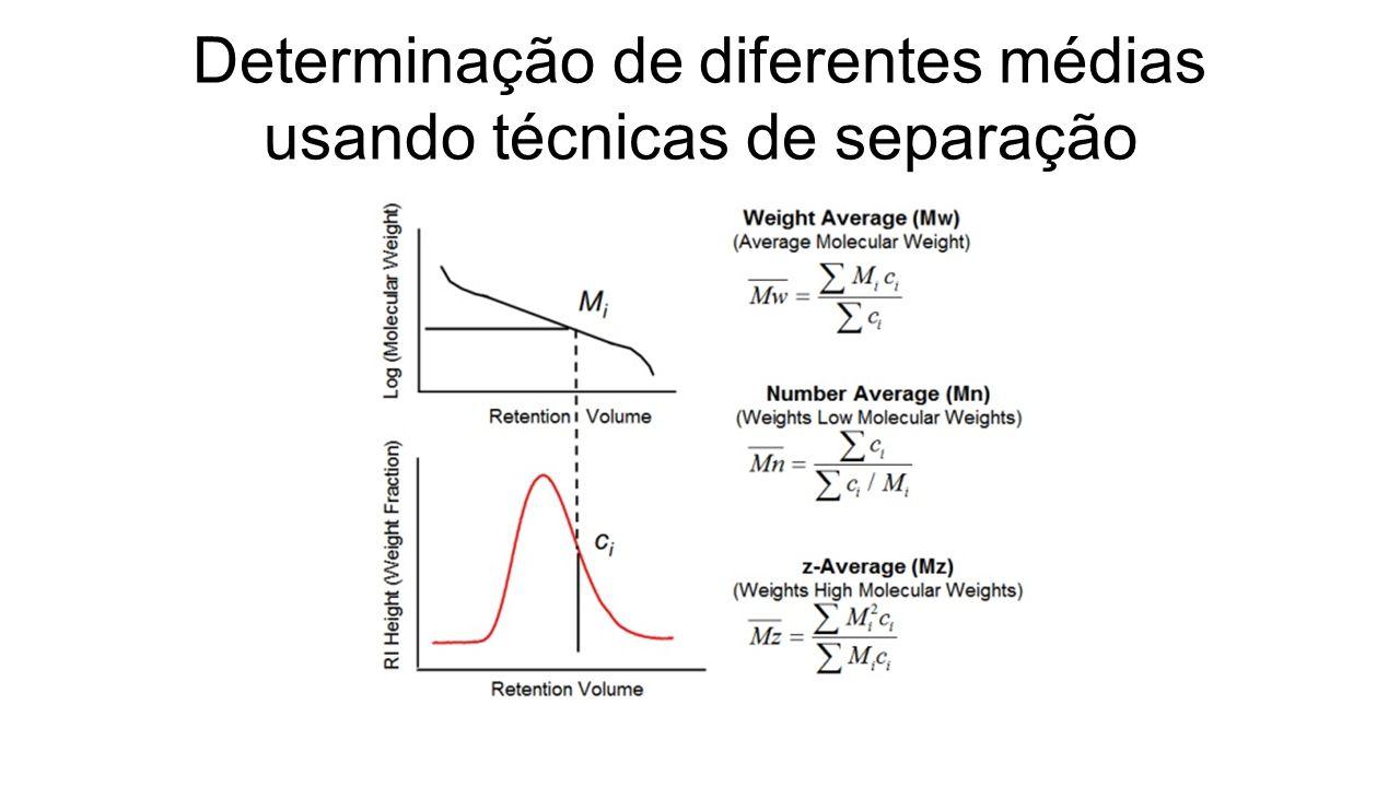 Determinação de diferentes médias usando técnicas de separação