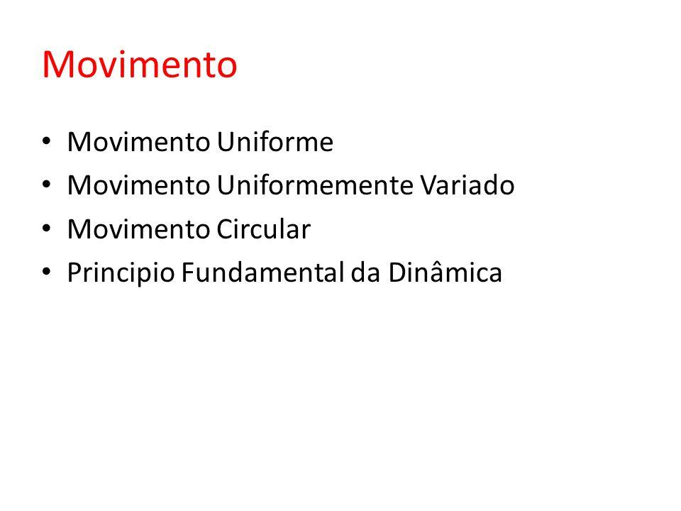 Movimento Movimento Uniforme Movimento Uniformemente Variado