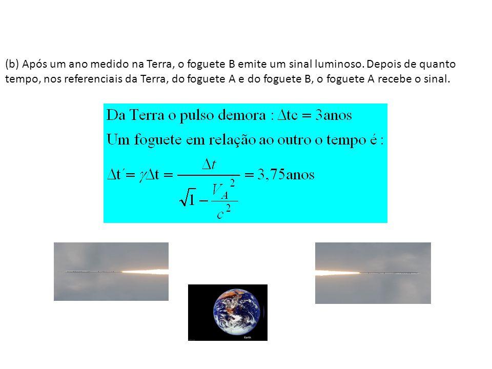 (b) Após um ano medido na Terra, o foguete B emite um sinal luminoso