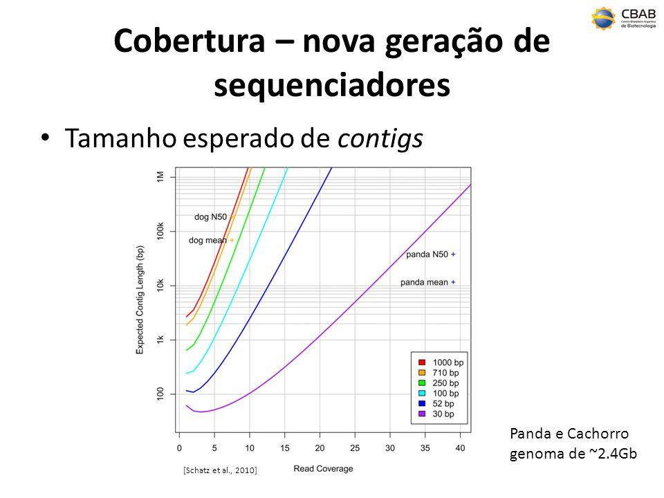 Cobertura – nova geração de sequenciadores