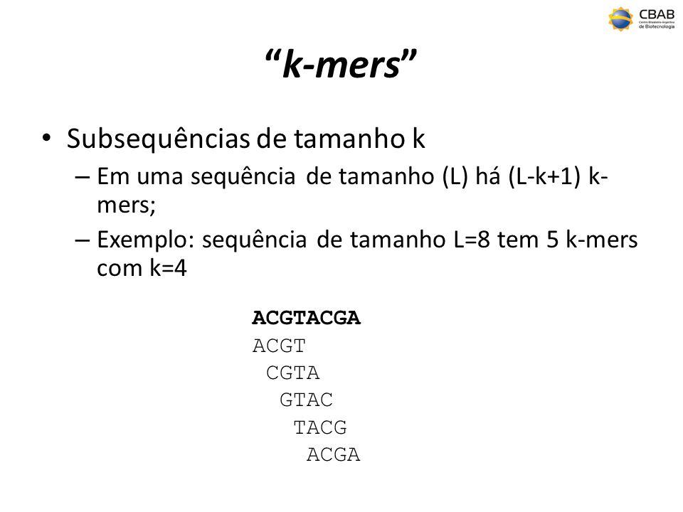 k-mers Subsequências de tamanho k