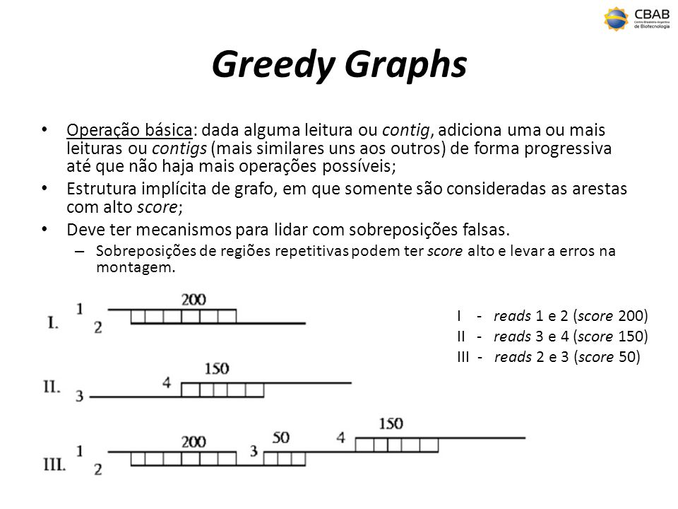 Greedy Graphs