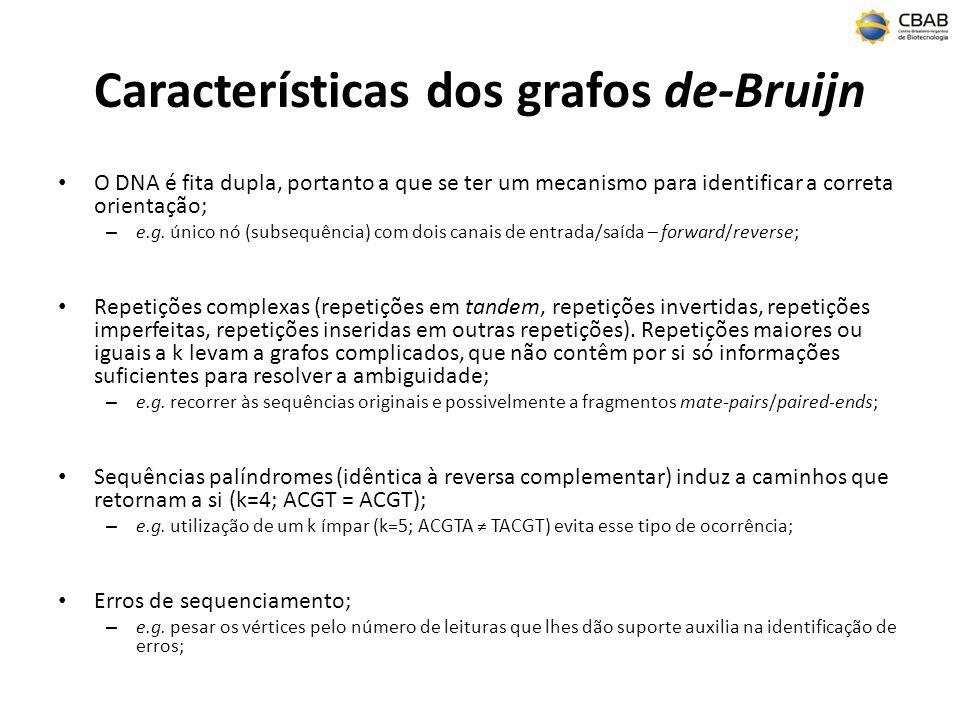 Características dos grafos de-Bruijn