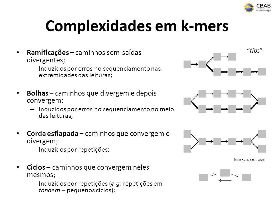 Complexidades em k-mers