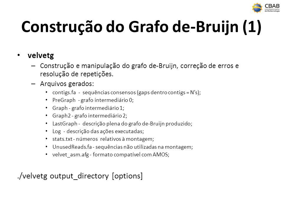 Construção do Grafo de-Bruijn (1)