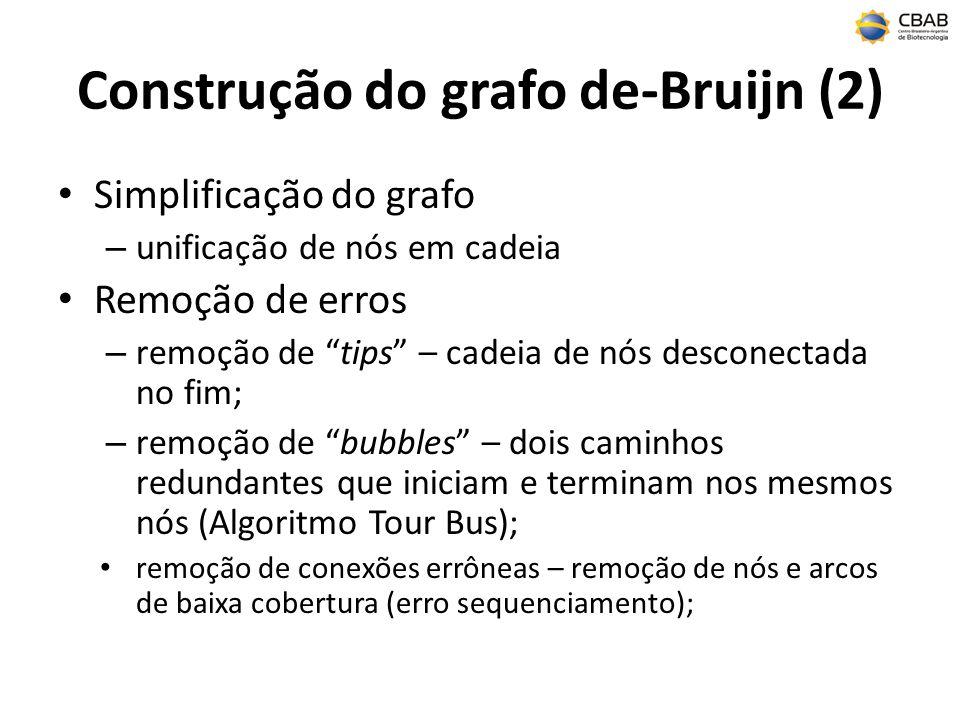 Construção do grafo de-Bruijn (2)