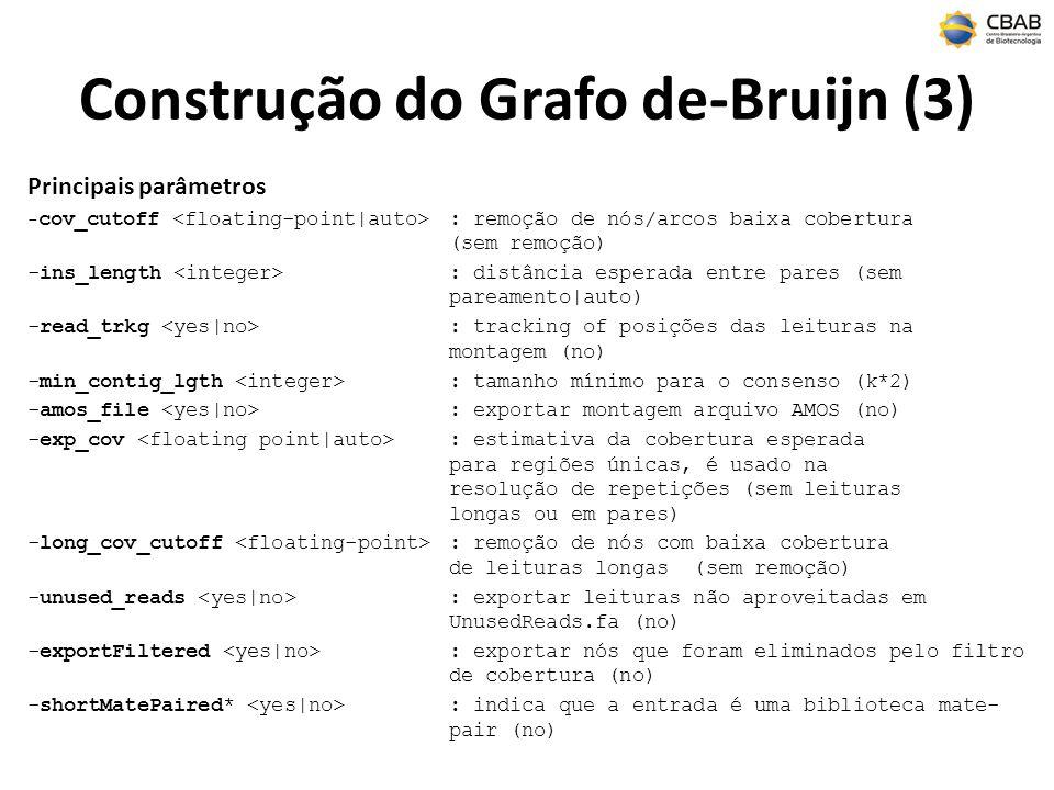 Construção do Grafo de-Bruijn (3)