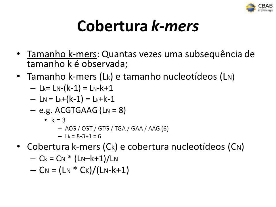 Cobertura k-mers Tamanho k-mers: Quantas vezes uma subsequência de tamanho k é observada; Tamanho k-mers (Lk) e tamanho nucleotídeos (LN)